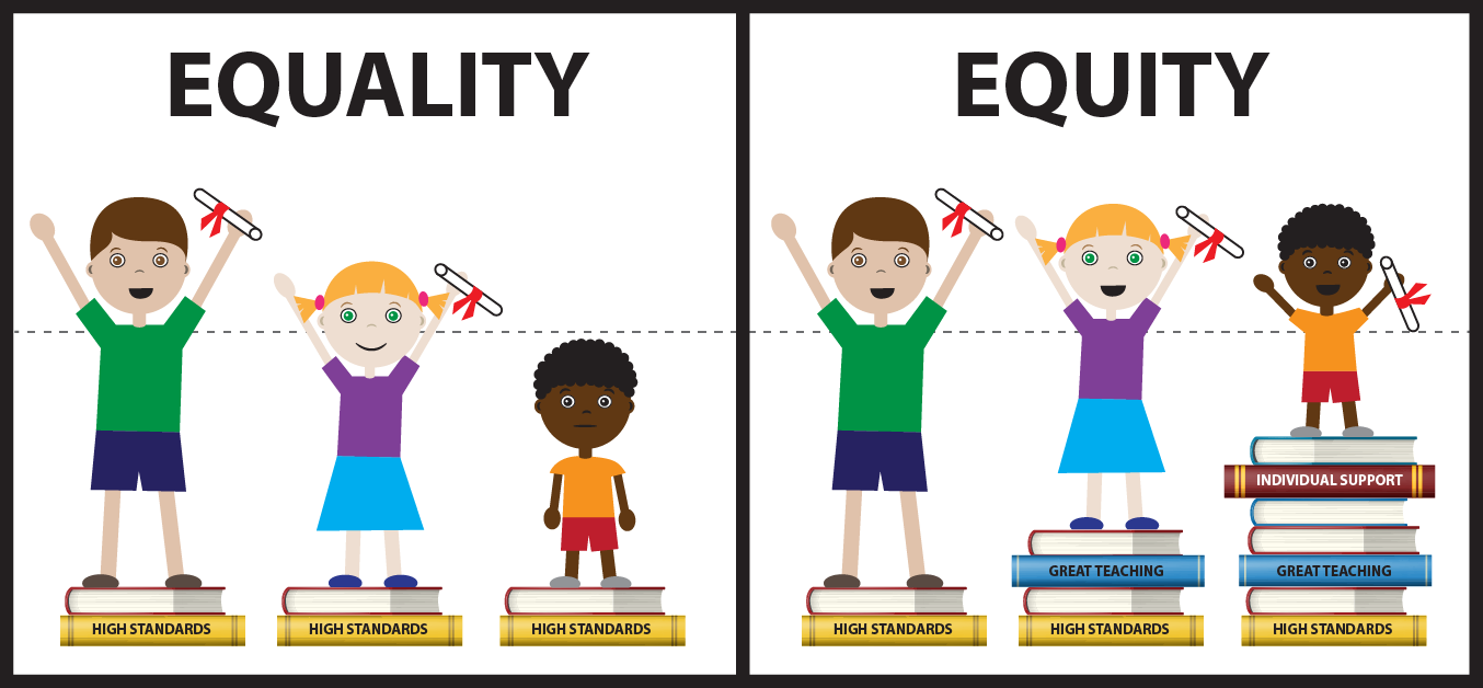 reaching for real equality A major focus for our business is gender equality knowing what we're reaching for a simple approach is making a real difference.